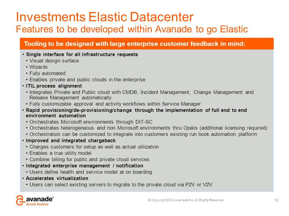 Investments Elastic Datacenter Features to be developed within Avanade to go Elastic
