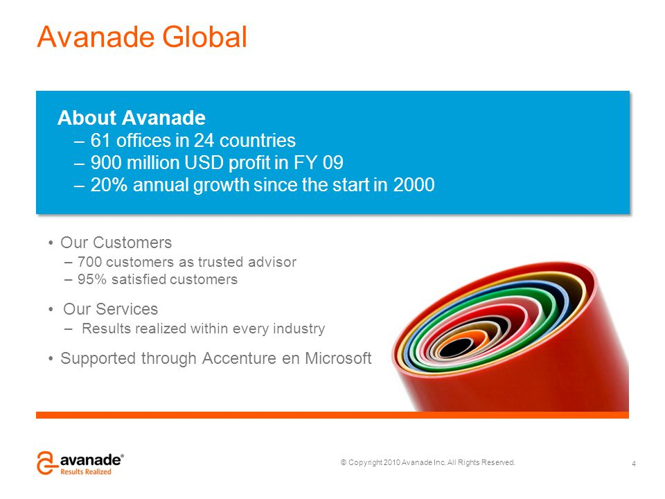 Avanade Global About Avanade 61 offices in 24 countries