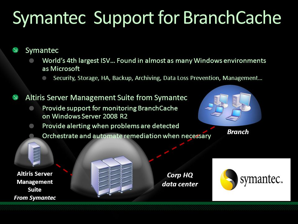 Symantec Support for BranchCache