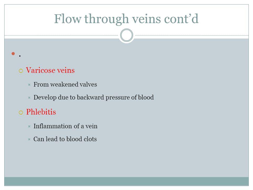 Flow through veins cont'd