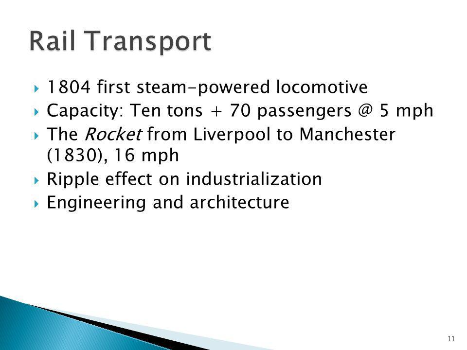 Rail Transport 1804 first steam-powered locomotive
