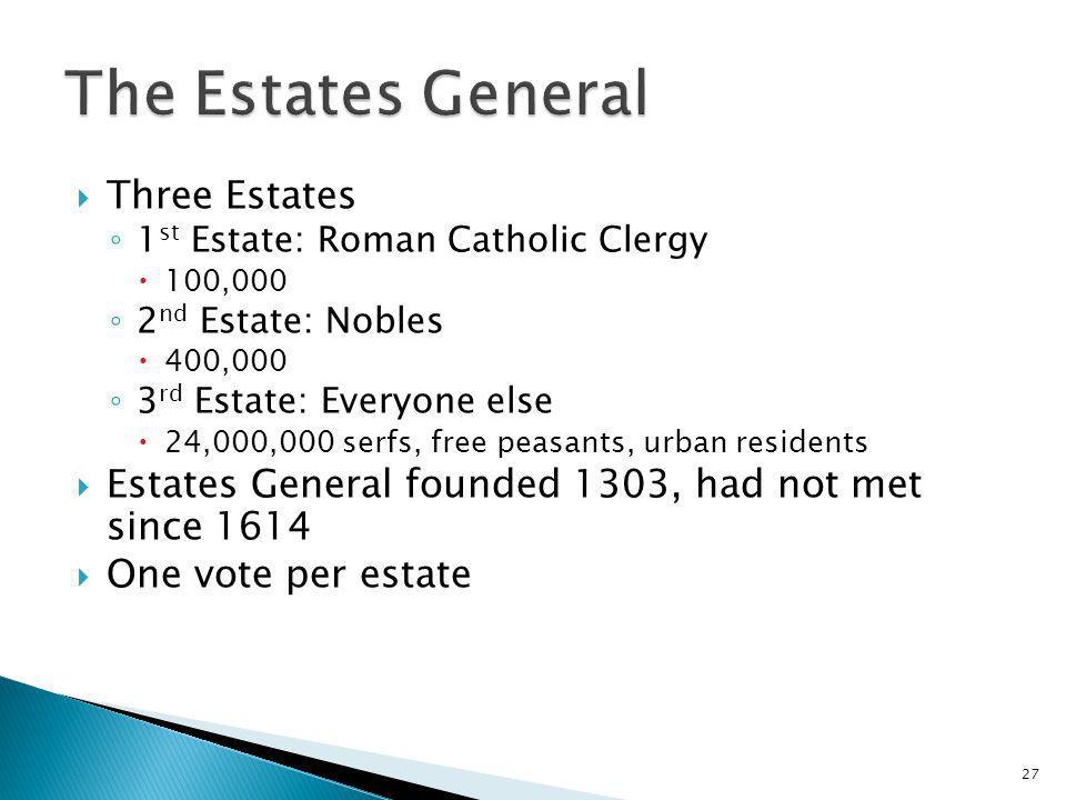 The Estates General Three Estates