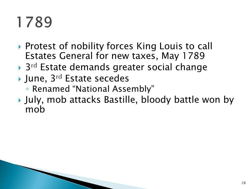 1789 Protest of nobility forces King Louis to call Estates General for new taxes, May 1789. 3rd Estate demands greater social change.