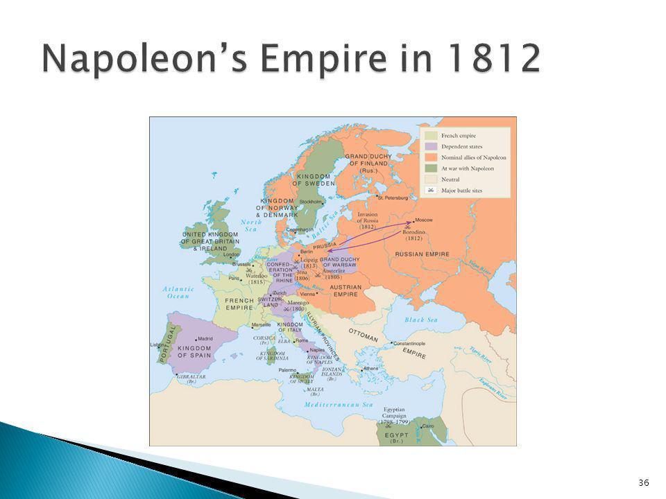 Napoleon's Empire in 1812