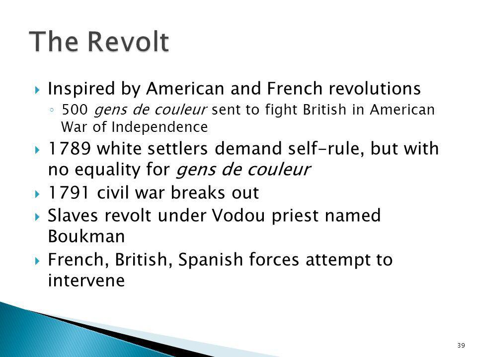 The Revolt Inspired by American and French revolutions