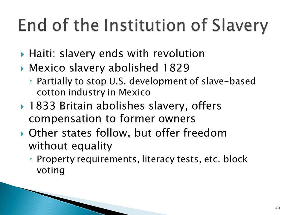 End of the Institution of Slavery