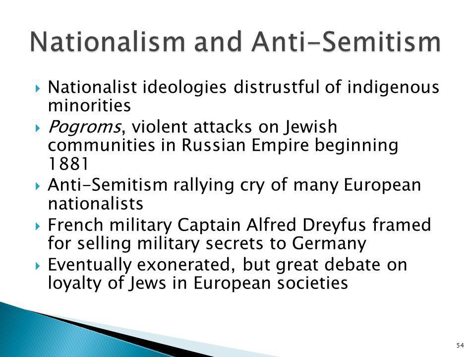 Nationalism and Anti-Semitism