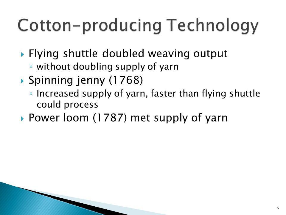 Cotton-producing Technology