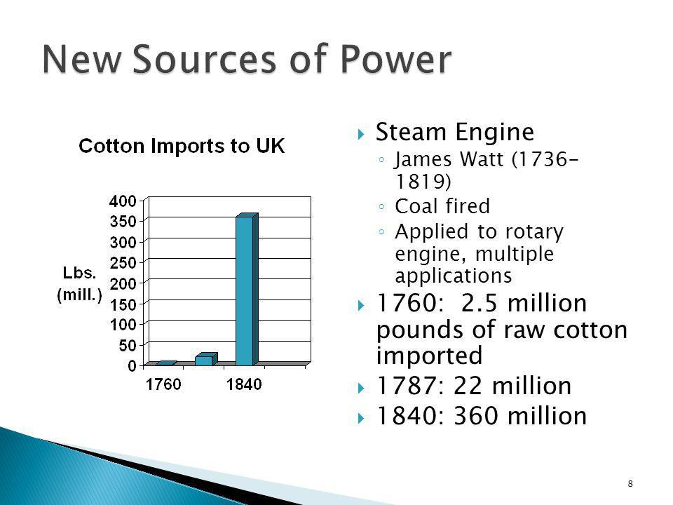 New Sources of Power Steam Engine