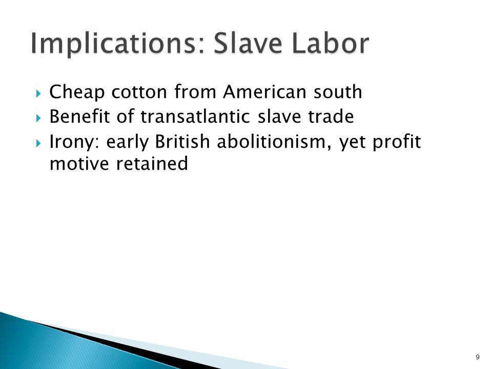 Implications: Slave Labor