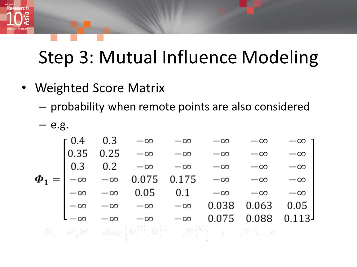 Step 3: Mutual Influence Modeling