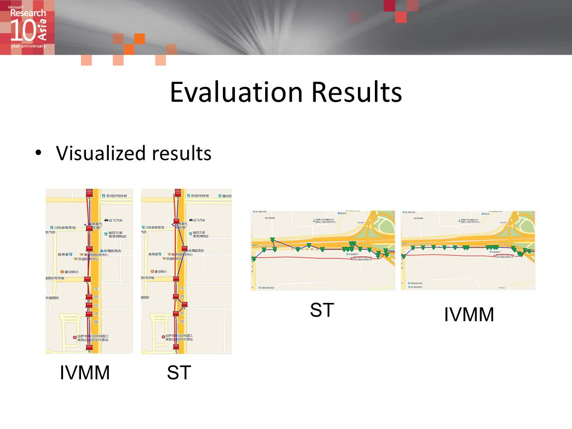 Evaluation Results Visualized results ST IVMM IVMM ST