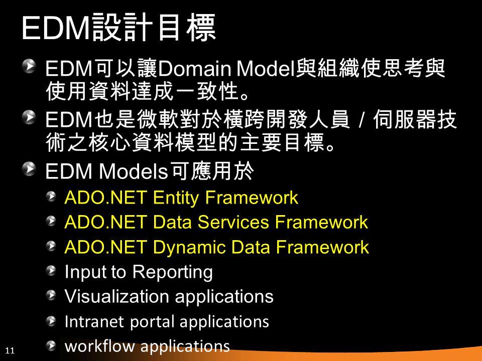 EDM設計目標 EDM可以讓Domain Model與組織使思考與使用資料達成一致性。