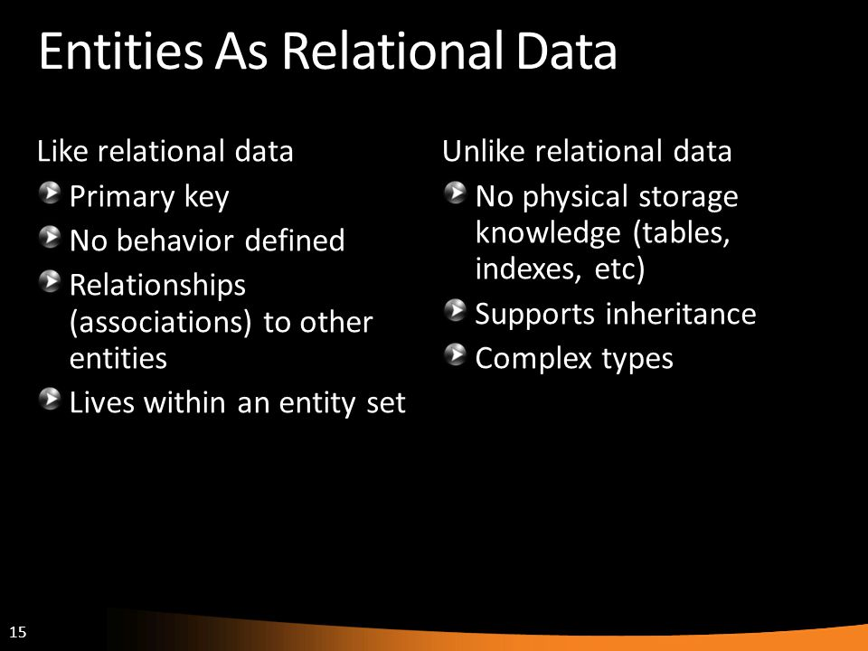 Entities As Relational Data