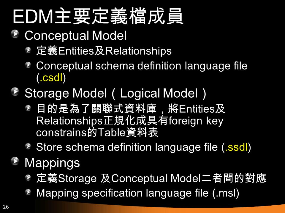 EDM主要定義檔成員 Conceptual Model Storage Model(Logical Model) Mappings
