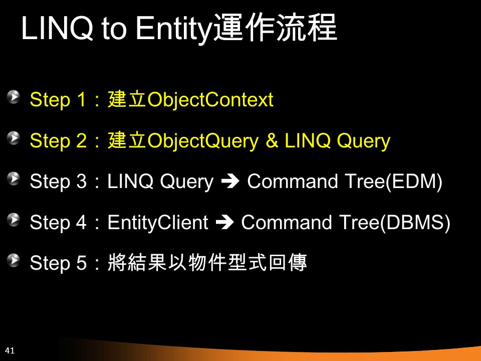LINQ to Entity運作流程 Step 1:建立ObjectContext