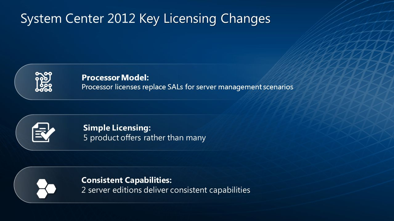System Center 2012 Key Licensing Changes