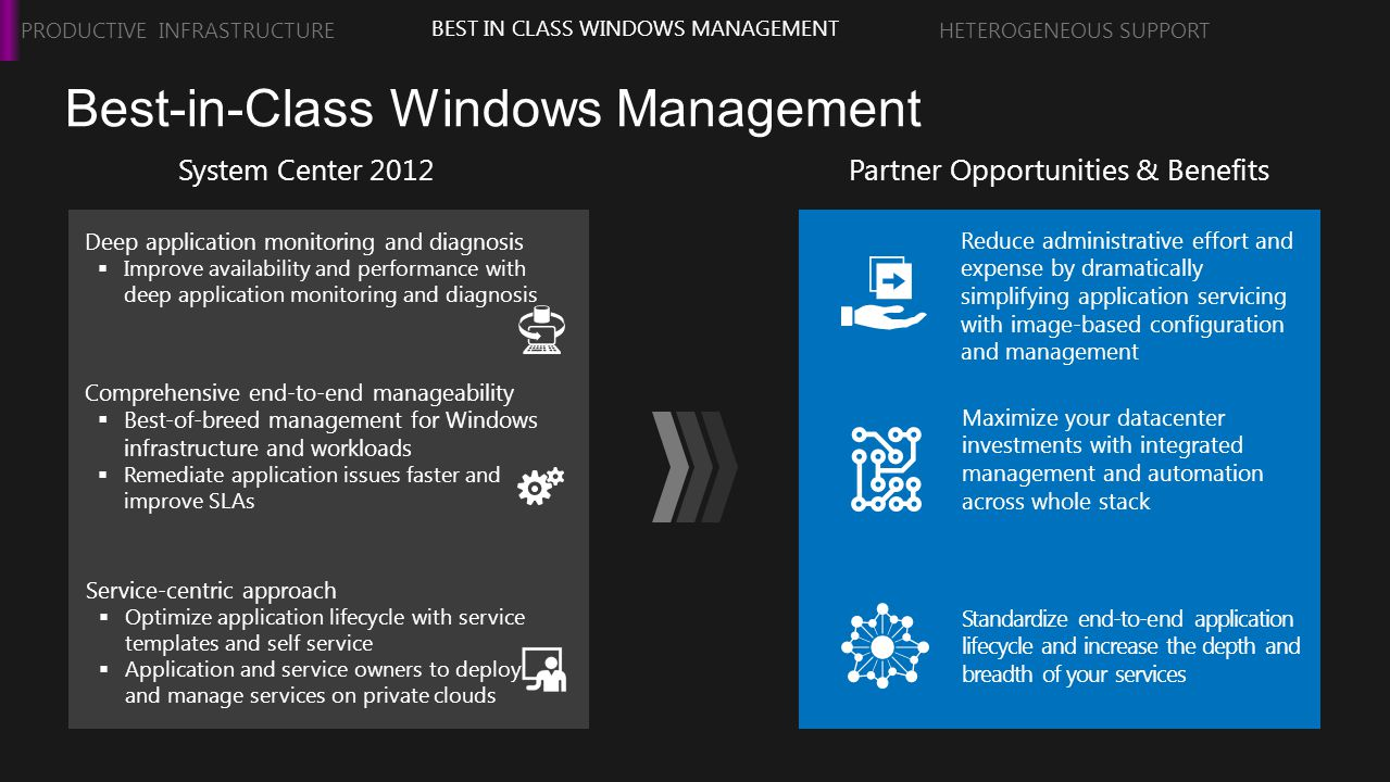 Best-in-Class Windows Management