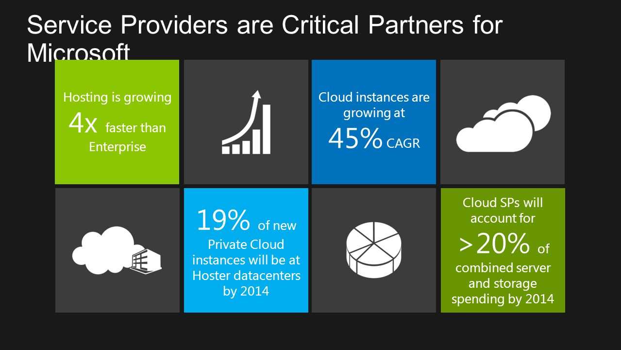 Service Providers are Critical Partners for Microsoft