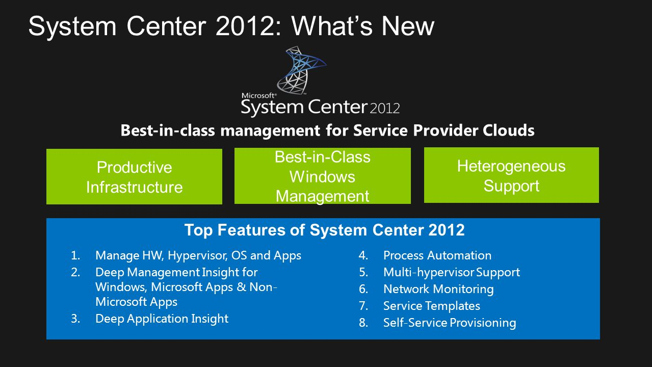 System Center 2012: What's New
