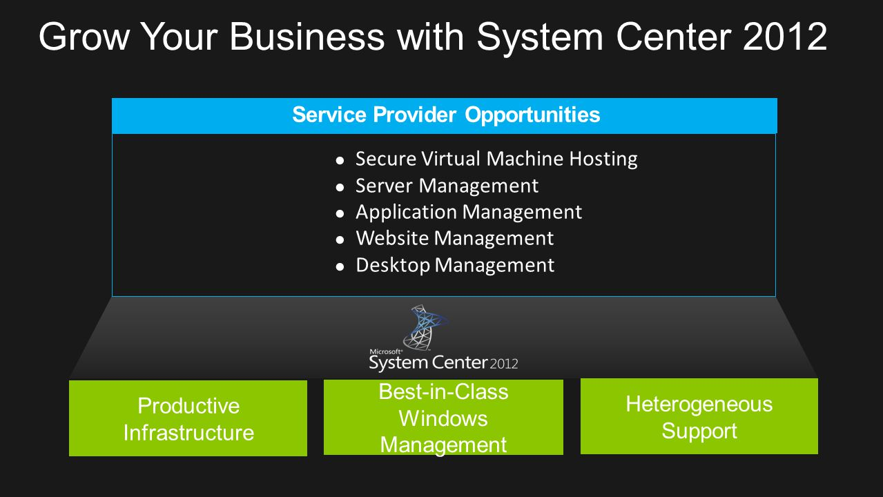 Grow Your Business with System Center 2012