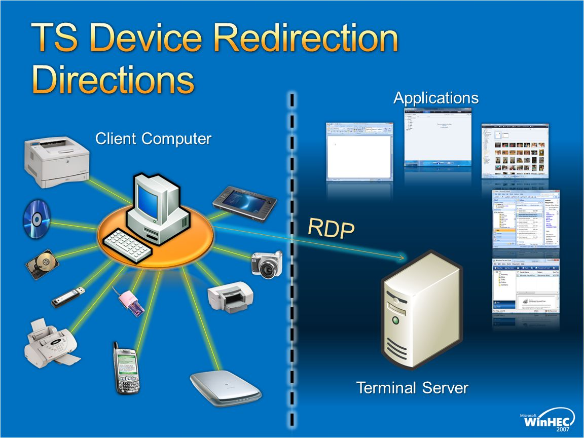 TS Device Redirection Directions