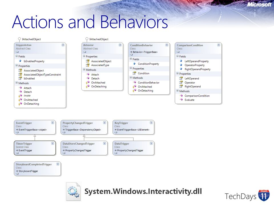 Actions and Behaviors System.Windows.Interactivity.dll