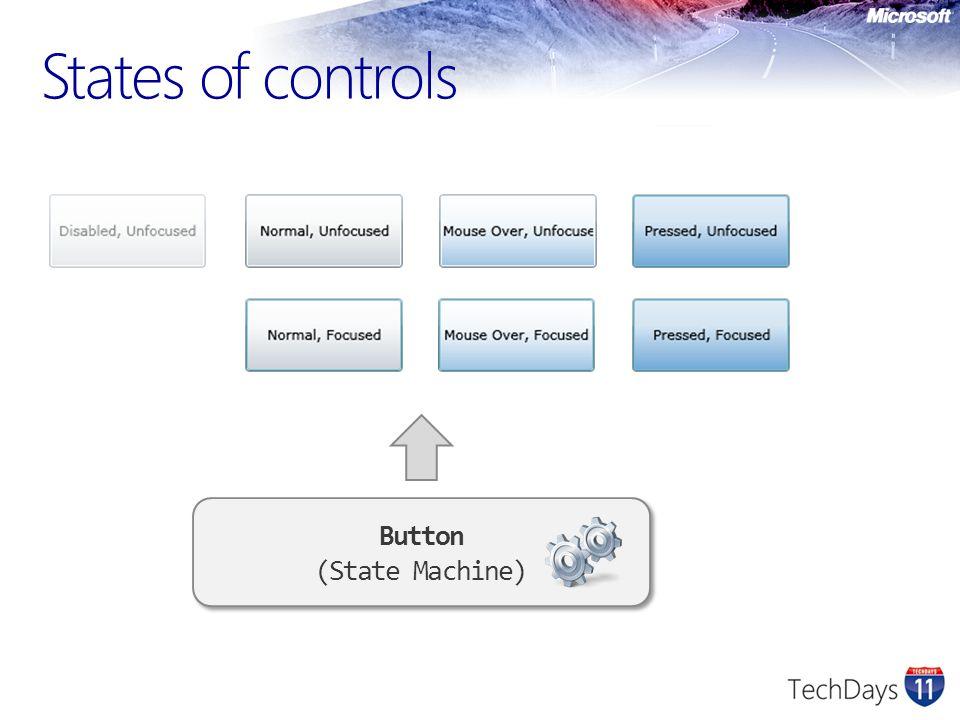 Button (State Machine)