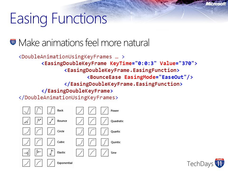 Easing Functions Make animations feel more natural