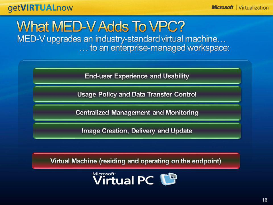 What MED-V Adds To VPC MED-V upgrades an industry-standard virtual machine… … to an enterprise-managed workspace: