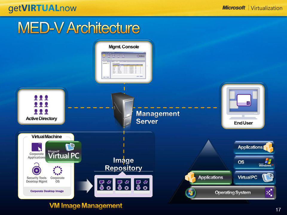 MED-V Architecture Management Server Image Repository