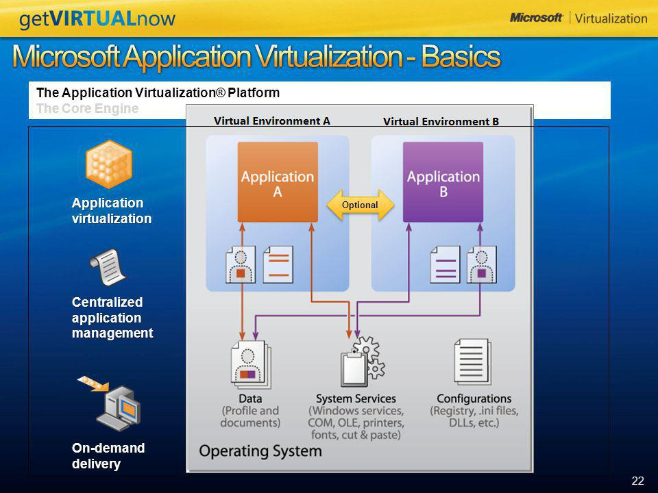 Microsoft Application Virtualization - Basics