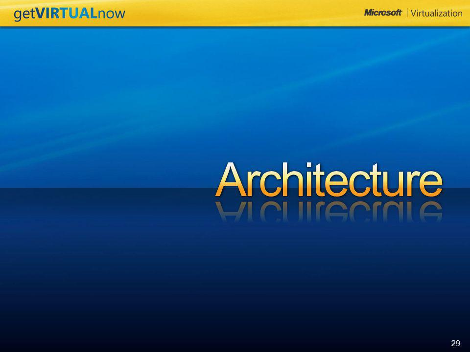 4/6/ :35 AM Architecture. MICROSOFT CONFIDENTIAL.