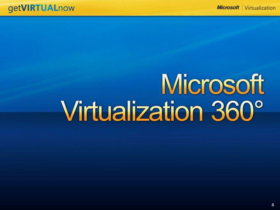 Microsoft Virtualization 360°