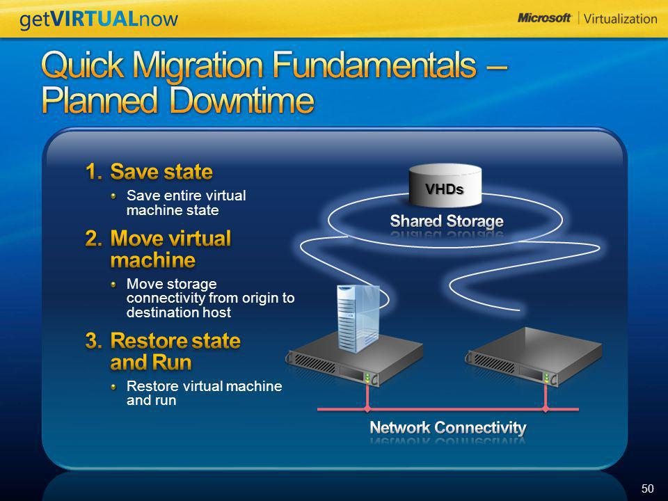 Quick Migration Fundamentals – Planned Downtime