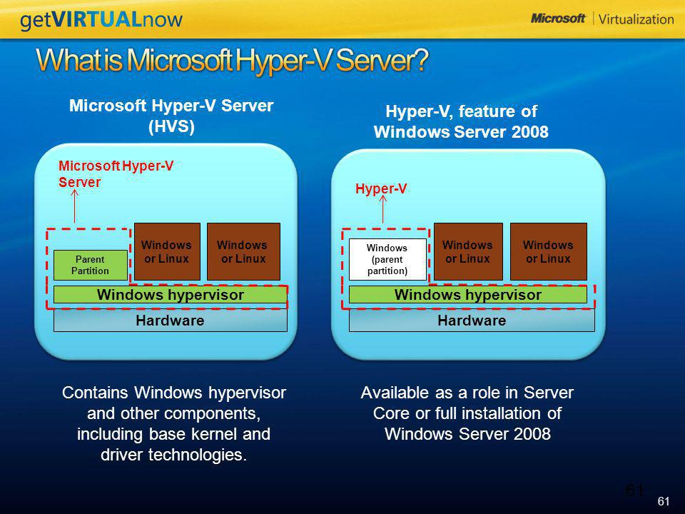 What is Microsoft Hyper-V Server