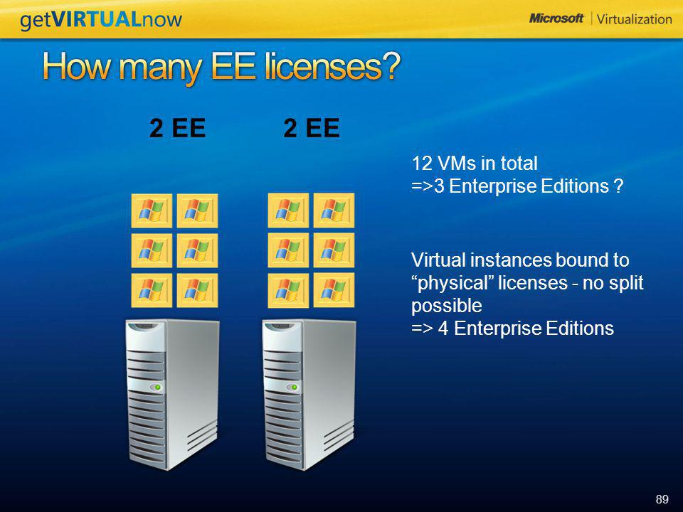 How many EE licenses 2 EE 2 EE 12 VMs in total