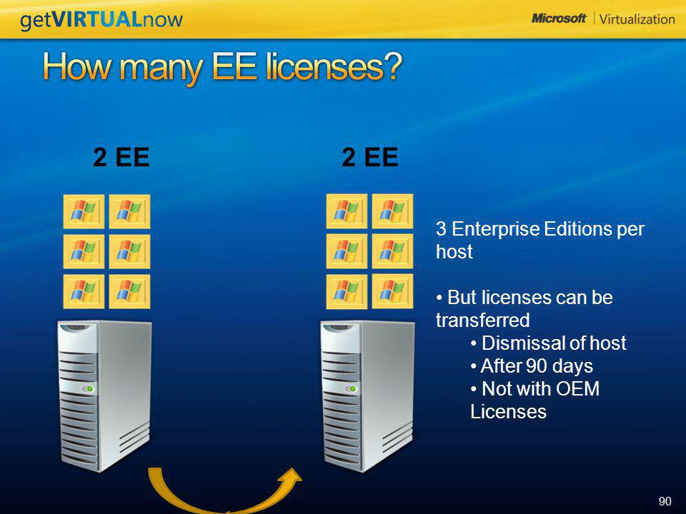 How many EE licenses 2 EE 2 EE 3 Enterprise Editions per host