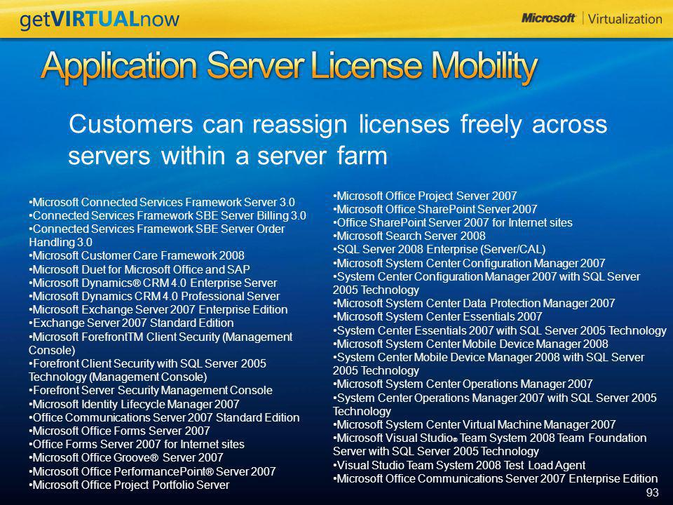 Application Server License Mobility