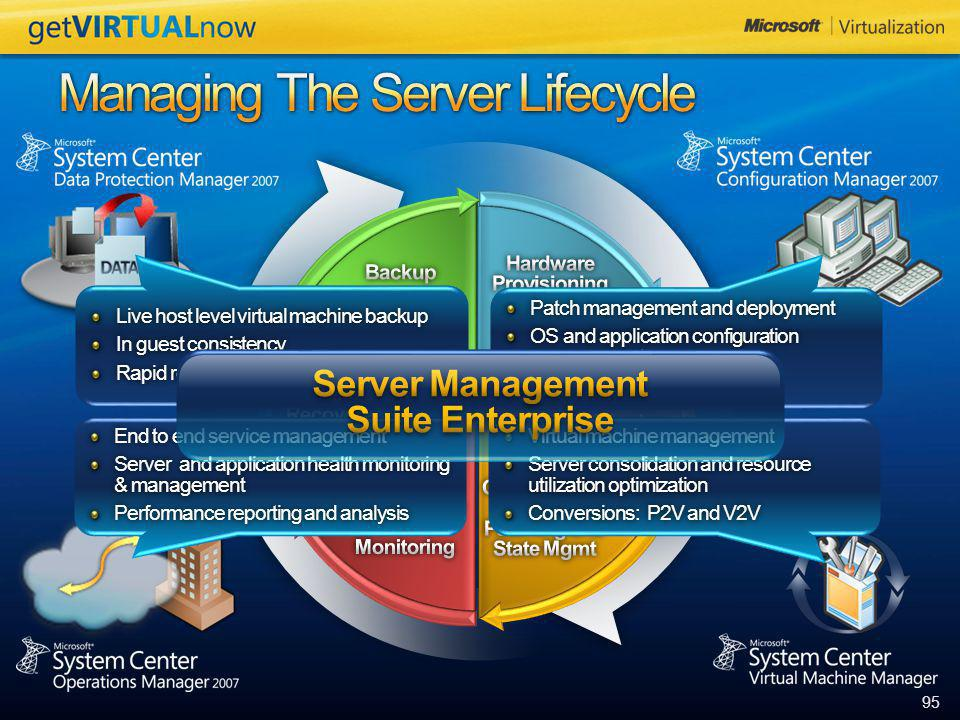Managing The Server Lifecycle