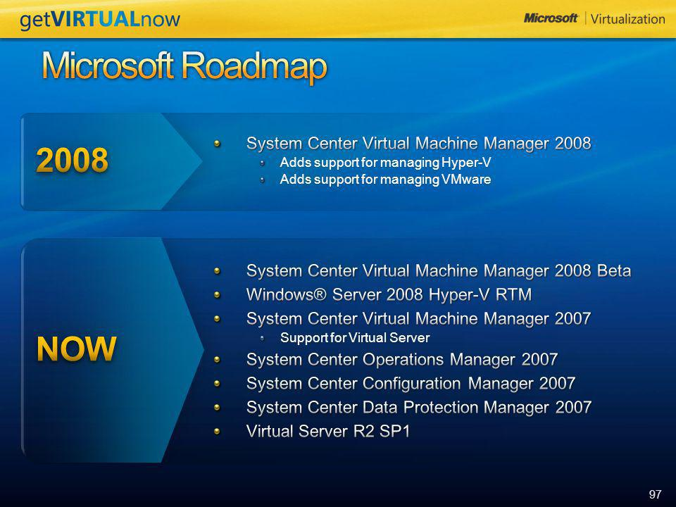 Microsoft Roadmap 2008 NOW System Center Virtual Machine Manager 2008