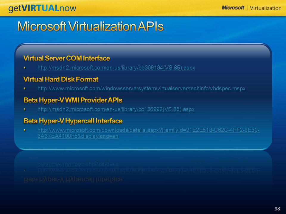 Microsoft Virtualization APIs