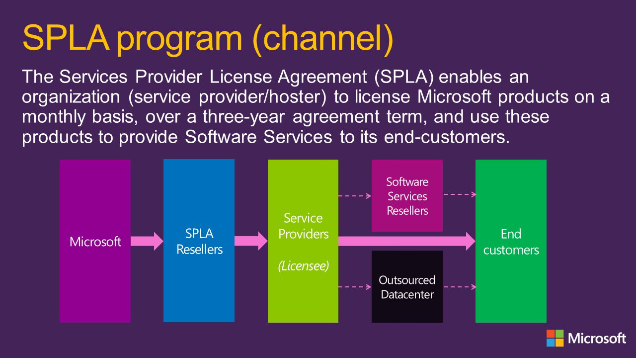 SPLA program (channel)