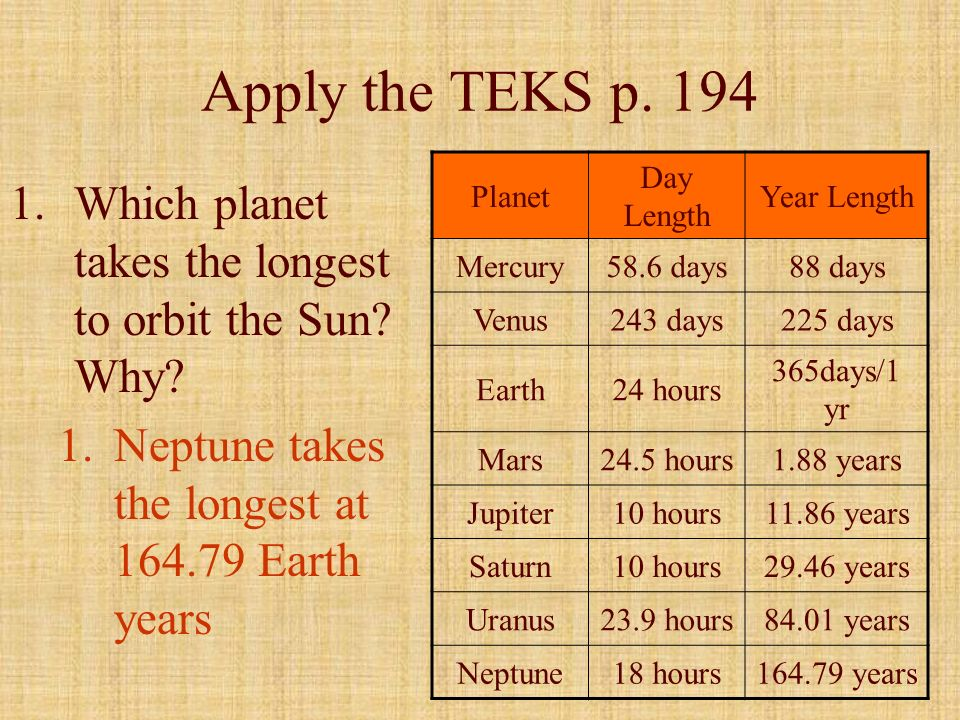 Apply the TEKS p. 194Planet. Day Length. Year Length. Mercury. 58.6 days. 88 days. Venus. 243 days.