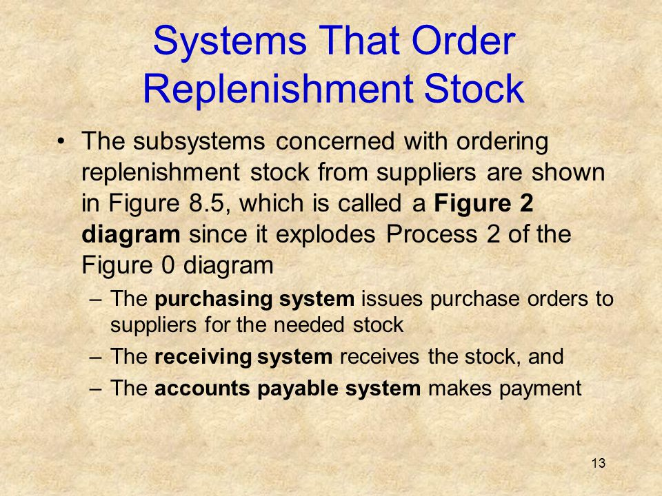 Systems That Order Replenishment Stock