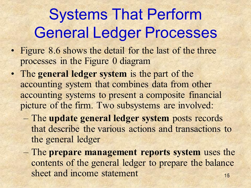 Systems That Perform General Ledger Processes