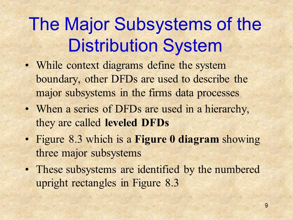 The Major Subsystems of the Distribution System