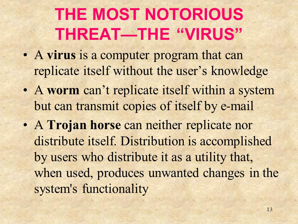 THE MOST NOTORIOUS THREAT—THE VIRUS