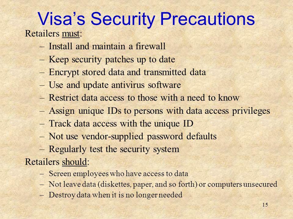 Visa's Security Precautions