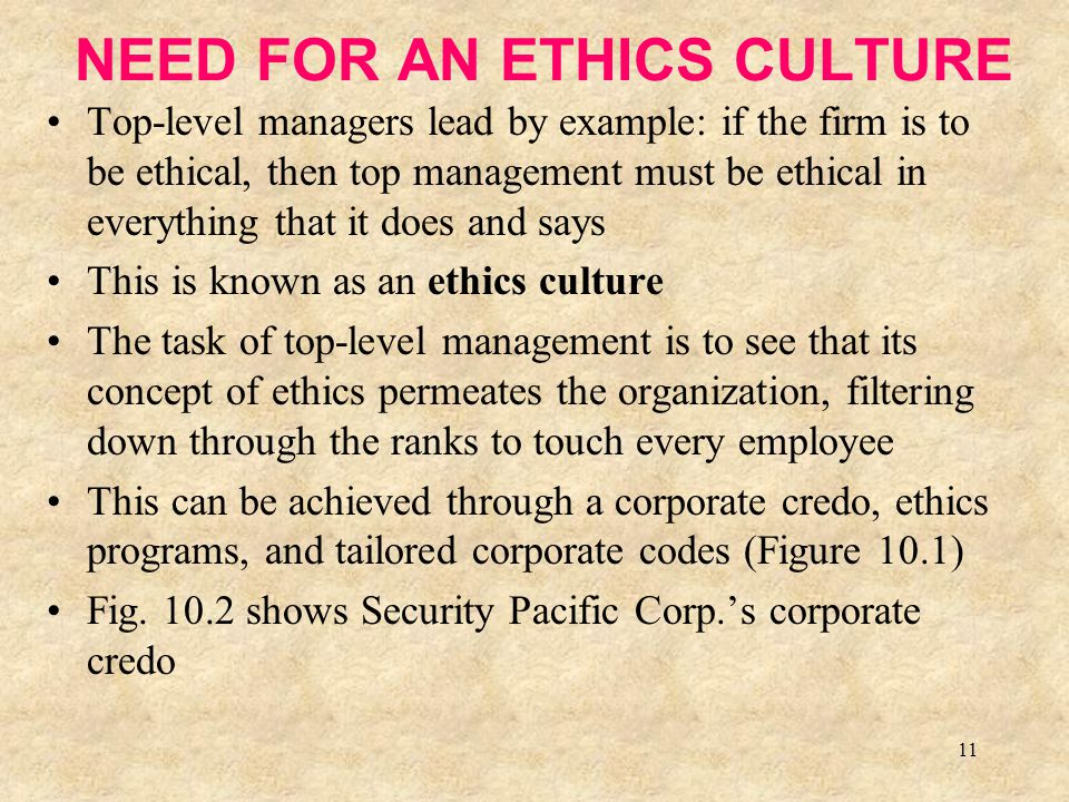 NEED FOR AN ETHICS CULTURE